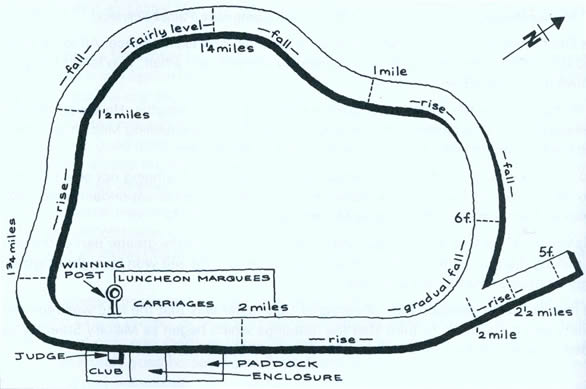 A plan of Croxton Racecourse